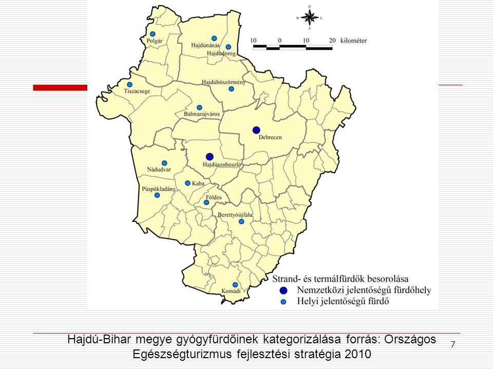 Hajdú-Bihar megye gyógyfürdőinek kategorizálása forrás: Országos Egészségturizmus fejlesztési stratégia 2010 7
