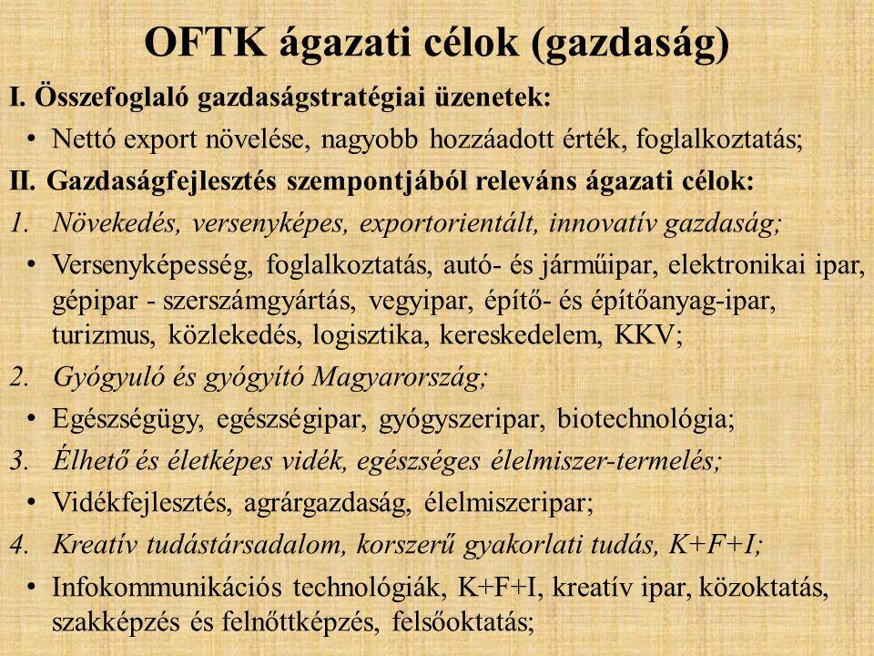 1.Debrecen, a külső városgyűrű része: nemzeti jelentőségű nagyváros nemzetközi kapuszereppel, kitörési pontjai: tudásigényes iparágak, biomassza-hasznosításra épülő iparágak, vegyipar, kreatív ipar, turizmus, logisztika, orvosi műszergyártás, élelmiszeripar; 2.Vidékies periférikus térségek fejlesztése: foglalkoztatás bővítése, agrár- és élelmiszergazdaság fejlesztése, tanyák diverzifikációja; 3.Táji értékekre épített növekedés: Hortobágy (megőrzés, hasznosítás); 4.Határ menti térségek fejlesztése: határon átnyúló üzleti kapcsolatok és infrastruktúra, határon átnyúló K+F+I erősítése; 5.Térségi gazdaságfejlesztéshez kapcsolódó szabad vállalkozási zónák: beruházások vonzása, helyi vállalkozások, infrastruktúra fejlesztése; Térségi felzárkózást szolgáló SZVZ: leghátrányosabb helyzetű kistérségekben, középpontban a foglalkoztatás, KKV; High-tech vállalkozói tudáspark SZVZ: fejlesztési pólusokban, középpontban az innovatív gazdaság, nagyvállalatok és KKV; OFTK területi célok (Hajdú-Bihar megye)