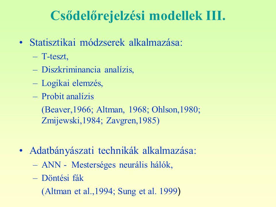 Csődelőrejelzési modellek III.