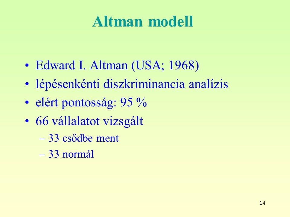 14 Altman modell Edward I.