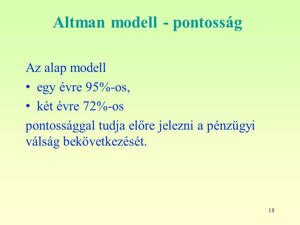 18 Altman modell - pontosság Az alap modell egy évre 95%-os, két évre 72%-os pontossággal tudja előre jelezni a pénzügyi válság bekövetkezését.
