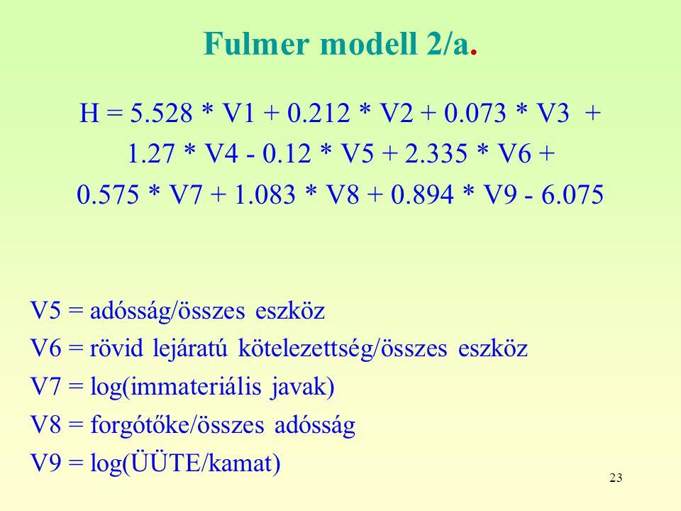 23 Fulmer modell 2/a.