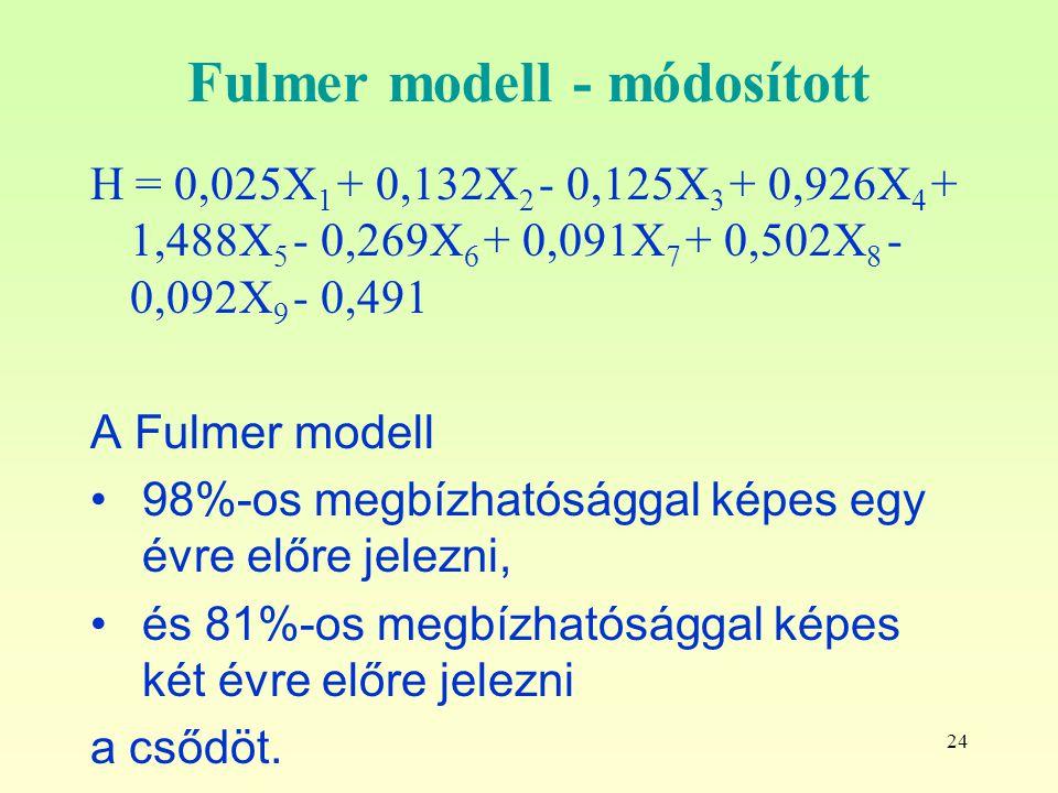 24 Fulmer modell - módosított H = 0,025X 1 + 0,132X 2 - 0,125X 3 + 0,926X 4 + 1,488X 5 - 0,269X 6 + 0,091X 7 + 0,502X 8 - 0,092X 9 - 0,491 A Fulmer modell 98%-os megbízhatósággal képes egy évre előre jelezni, és 81%-os megbízhatósággal képes két évre előre jelezni a csődöt.