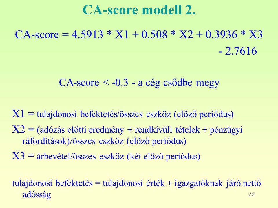 26 CA-score modell 2.