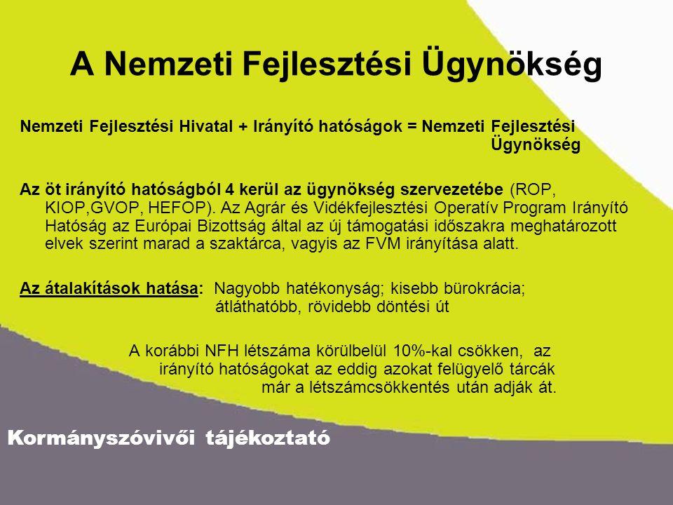 Kormányszóvivői tájékoztató Az előttünk álló feladatok Új Magyarország fejlesztési terv (2007-2013) véglegesítése szeptember 30-ig Előtte társadalmi egyeztetés Operatív Programok benyújtása az Európai Bizottságnak október végéig Akcióterv elfogadása – november 1-ig Első pályázatok kiírása 2007 elején