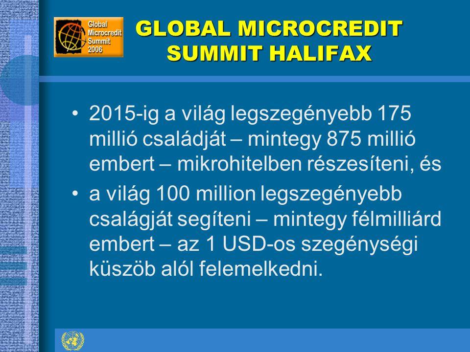 GLOBAL MICROCREDIT SUMMIT HALIFAX GLOBAL MICROCREDIT SUMMIT HALIFAX 2015-ig a világ legszegényebb 175 millió családját – mintegy 875 millió embert – mikrohitelben részesíteni, és a világ 100 million legszegényebb csalágját segíteni – mintegy félmilliárd embert – az 1 USD-os szegénységi küszöb alól felemelkedni.