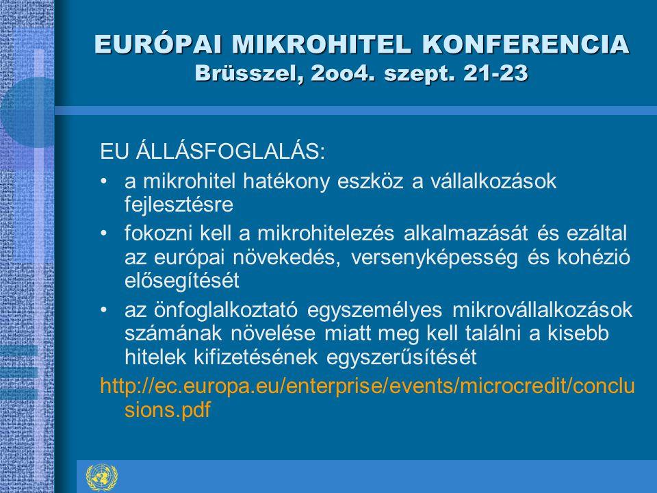 EURÓPAI MIKROHITEL KONFERENCIA Brüsszel, 2oo4. szept. 21-23 EU ÁLLÁSFOGLALÁS: a mikrohitel hatékony eszköz a vállalkozások fejlesztésre fokozni kell a