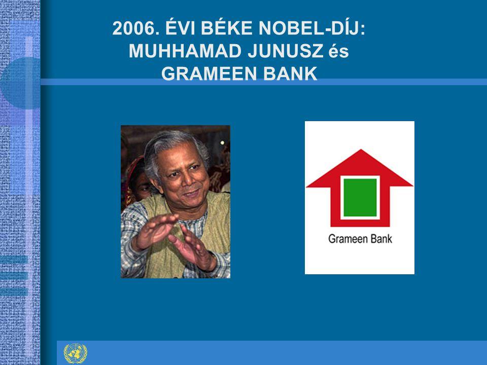2006. ÉVI BÉKE NOBEL-DÍJ: MUHHAMAD JUNUSZ és GRAMEEN BANK