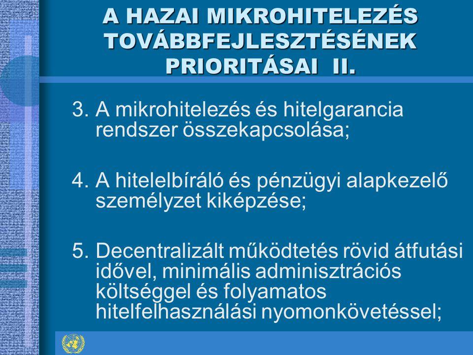 A HAZAI MIKROHITELEZÉS TOVÁBBFEJLESZTÉSÉNEK PRIORITÁSAI II. 3.A mikrohitelezés és hitelgarancia rendszer összekapcsolása; 4.A hitelelbíráló és pénzügy