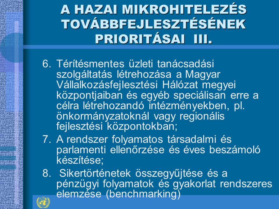 A HAZAI MIKROHITELEZÉS TOVÁBBFEJLESZTÉSÉNEK PRIORITÁSAI III. 6.Térítésmentes üzleti tanácsadási szolgáltatás létrehozása a Magyar Vállalkozásfejleszté