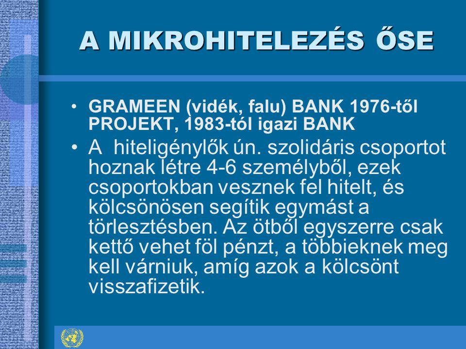 A MIKROHITELEZÉS ŐSE GRAMEEN (vidék, falu) BANK 1976-től PROJEKT, 1983-tól igazi BANK A hiteligénylők ún. szolidáris csoportot hoznak létre 4-6 személ