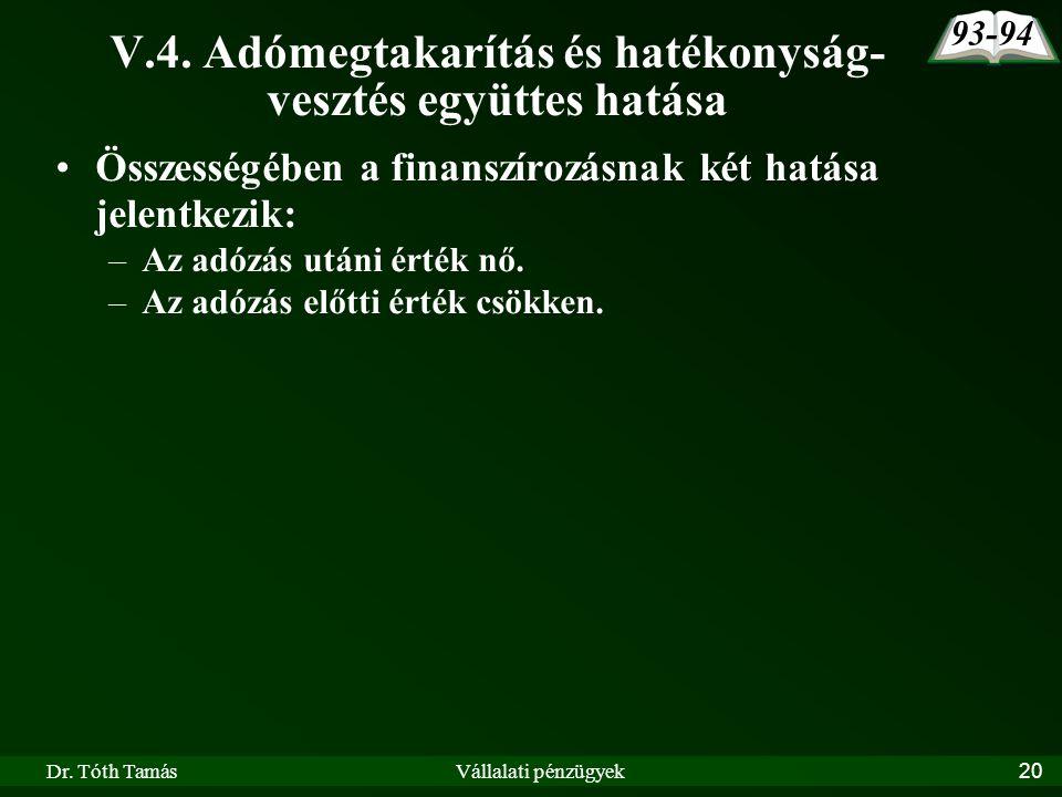 Dr. Tóth TamásVállalati pénzügyek20 V.4.