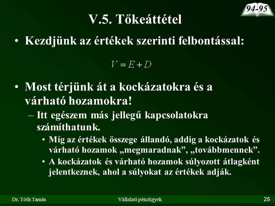 Dr. Tóth TamásVállalati pénzügyek25 V.5.