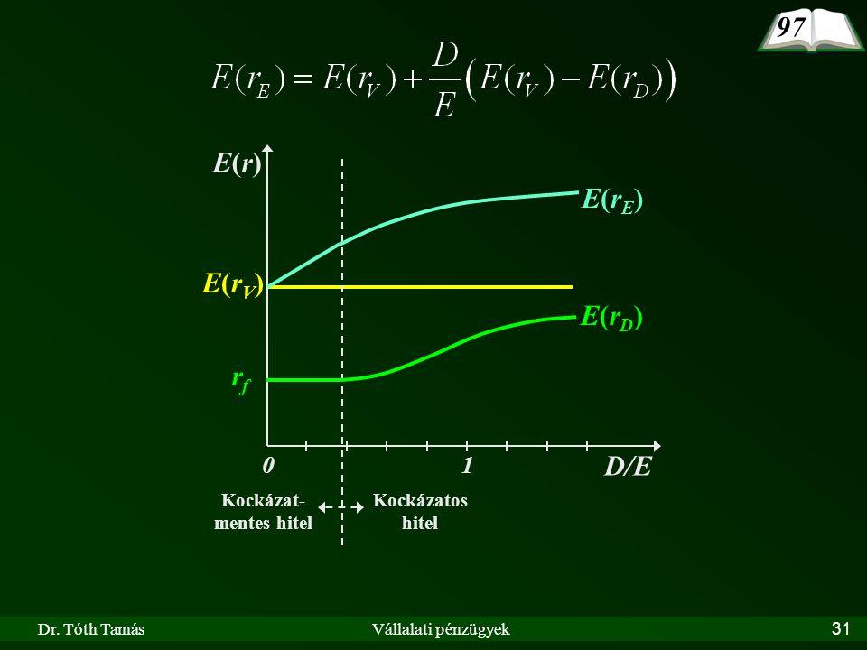 Dr. Tóth TamásVállalati pénzügyek31 E(r)E(r) D/E 10 E(rV)E(rV) Kockázat- mentes hitel Kockázatos hitel E(rD)E(rD) rfrf E(rE)E(rE) 97