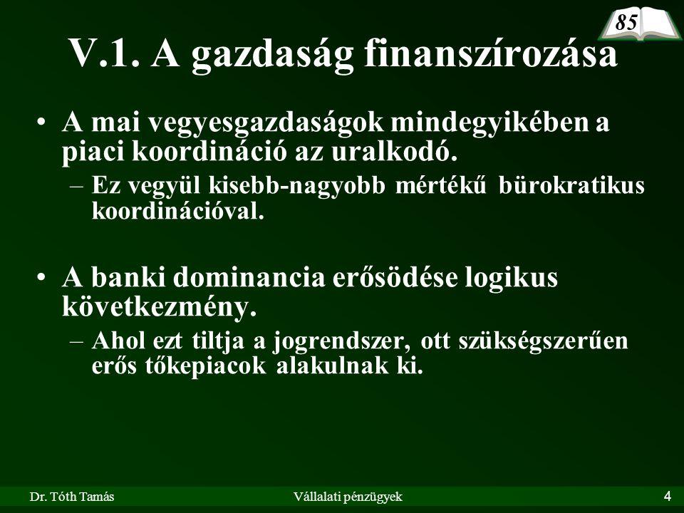 Dr. Tóth TamásVállalati pénzügyek4 V.1.