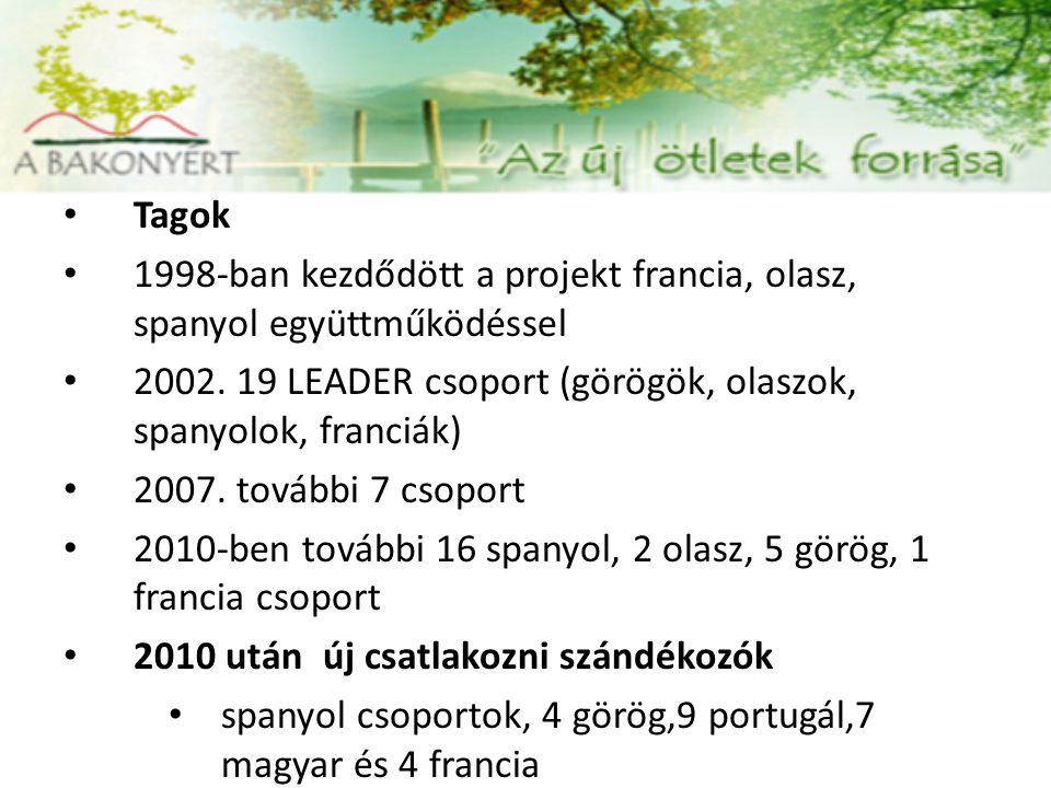Tagok 1998-ban kezdődött a projekt francia, olasz, spanyol együttműködéssel 2002. 19 LEADER csoport (görögök, olaszok, spanyolok, franciák) 2007. tová