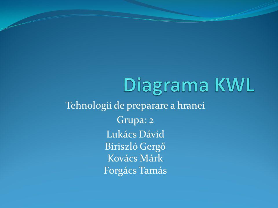 Tehnologii de preparare a hranei Grupa: 2 Lukács Dávid Biriszló Gergő Kovács Márk Forgács Tamás