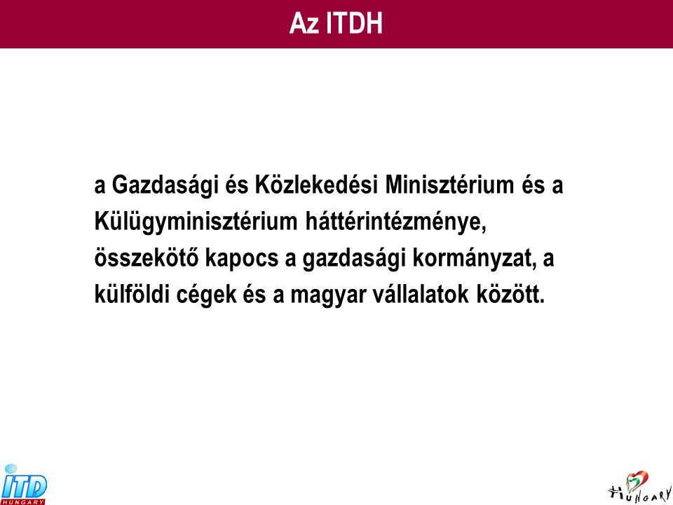 A Magyar Befektetési és Kereskedelemfejlesztési Kht.