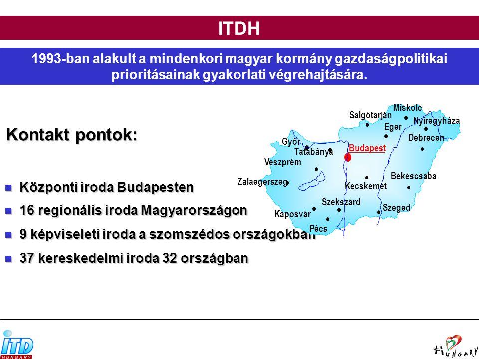 1993-ban alakult a mindenkori magyar kormány gazdaságpolitikai prioritásainak gyakorlati végrehajtására.