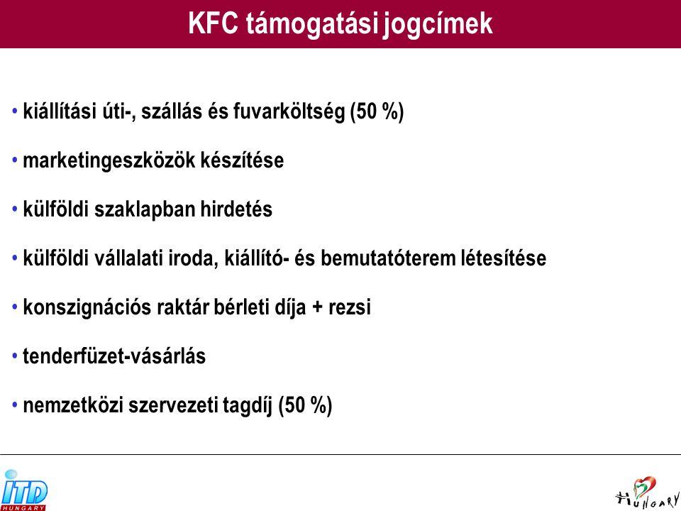 kiállítási úti-, szállás és fuvarköltség (50 %) marketingeszközök készítése külföldi szaklapban hirdetés külföldi vállalati iroda, kiállító- és bemutatóterem létesítése konszignációs raktár bérleti díja + rezsi tenderfüzet-vásárlás nemzetközi szervezeti tagdíj (50 %) KFC támogatási jogcímek
