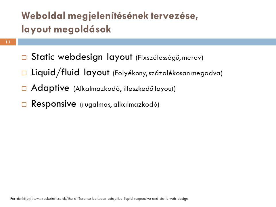 Weboldal megjelenítésének tervezése, layout megoldások  Static webdesign layout (Fixszélességű, merev)  Liquid/fluid layout (Folyékony, százalékosan