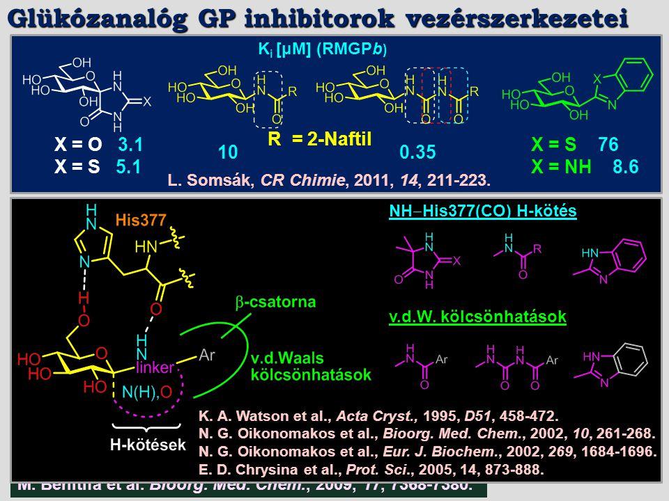 V. Nagy et al. Bioorg. Med. Chem., 2009, 17, 5696-5707. M. Benltifa et al. Bioorg. Med. Chem., 2009, 17, 7368-7380. X = O 3.1 X = S 5.1 R = 2-Naftil 1