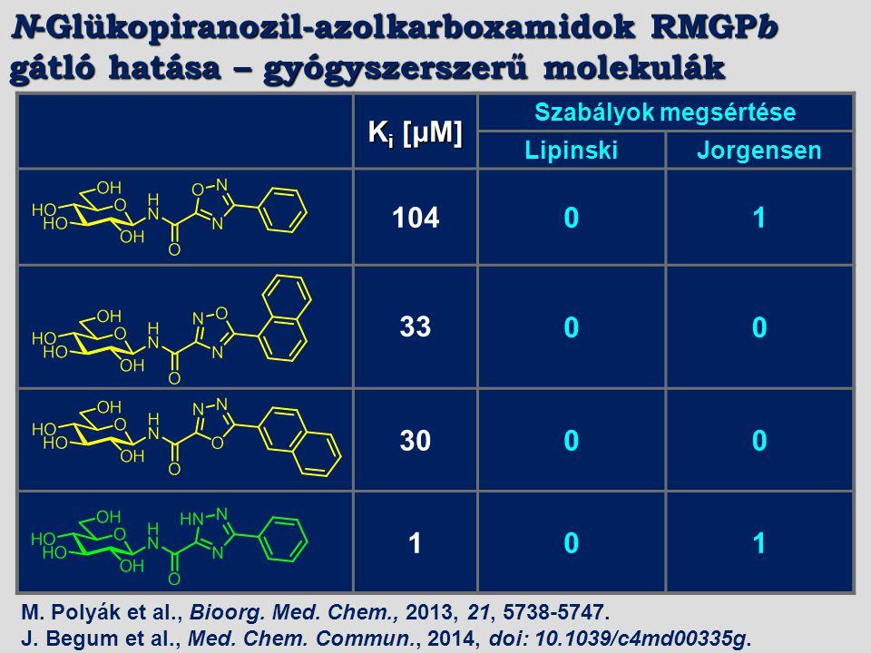 N -Glükopiranozil-azolkarboxamidok RMGP b gátló hatása – gyógyszerszerű molekulák K i [μM] Szabályok megsértése LipinskiJorgensen 10401 3300 3000 101