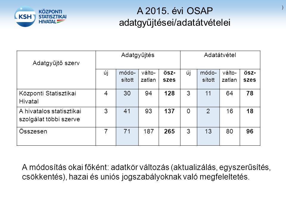 A 2015. évi OSAP adatgyűjtései/adatátvételei Adatgyűjtő szerv AdatgyűjtésAdatátvétel új módo- sított válto- zatlan ösz- szes új módo- sított válto- za