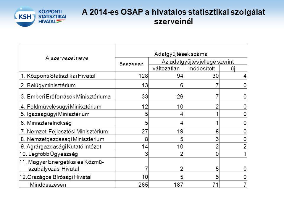 A 2014-es OSAP a hivatalos statisztikai szolgálat szerveinél A szervezet neve Adatgyűjtések száma összesen Az adatgyűjtés jellege szerint változatlanm