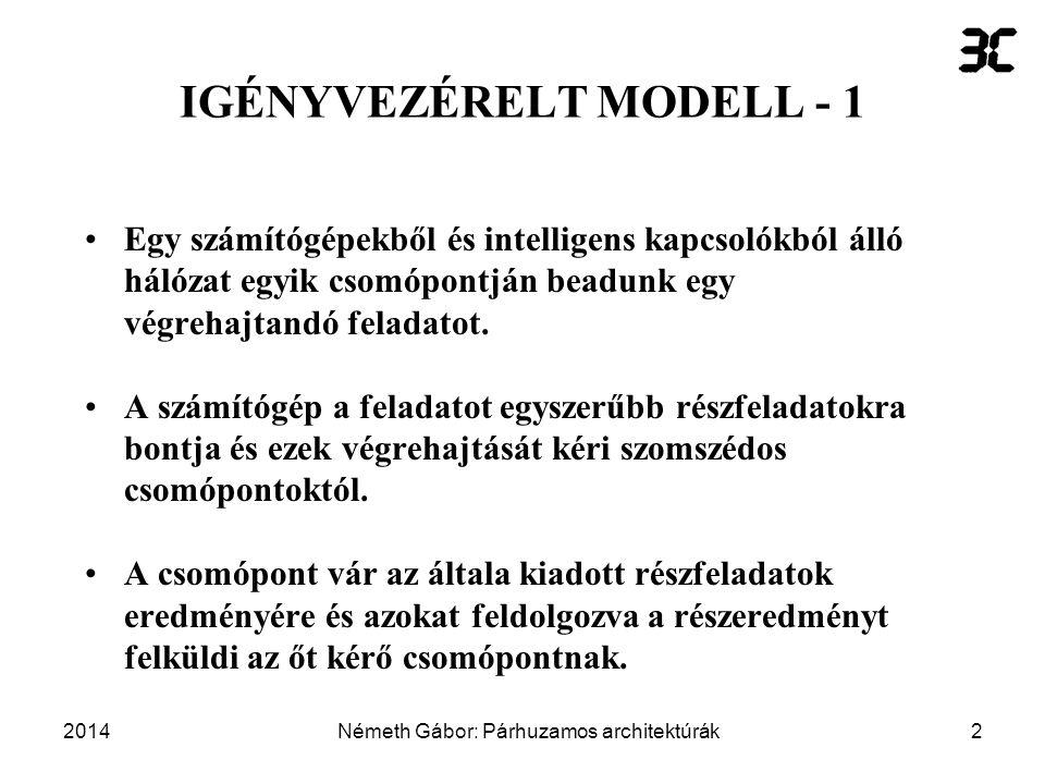 2014Németh Gábor: Párhuzamos architektúrák3 IGÉNYVEZÉRELT MODELL - 2 A számítógépeknek és kapcsolóknak csak közvetlen szomszédaikat kell ismerniük.