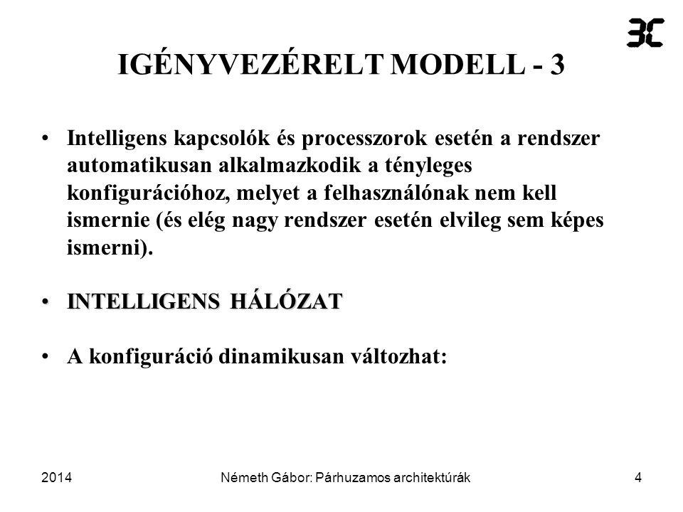 2014Németh Gábor: Párhuzamos architektúrák5 IGÉNYVEZÉRELT MODELL - 4 Homogén struktúrával – a feldolgozó csomópontok képességein belül – minden feladat megoldható.