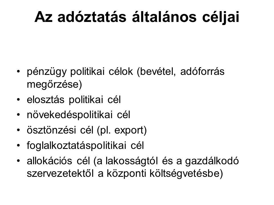 Az adóztatás általános céljai pénzügy politikai célok (bevétel, adóforrás megőrzése) elosztás politikai cél növekedéspolitikai cél ösztönzési cél (pl.