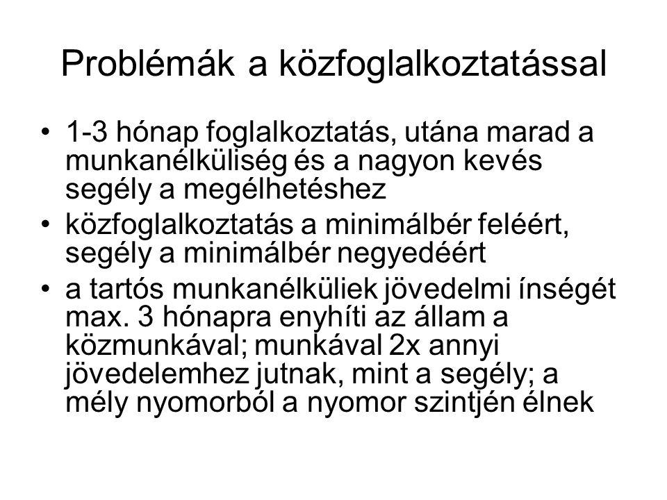 Problémák 2.