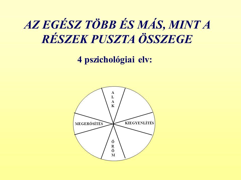AZ EGÉSZ TÖBB ÉS MÁS, MINT A RÉSZEK PUSZTA ÖSSZEGE 4 pszichológiai elv: ALAKALAK KIEGYENLÍTÉS ÖRÖMÖRÖM MEGERŐSÍTÉS