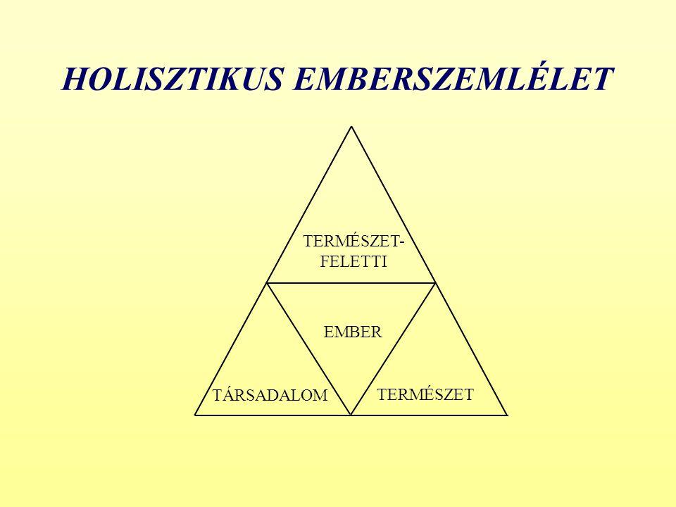HOLISZTIKUS EMBERSZEMLÉLET TERMÉSZET TÁRSADALOM TERMÉSZET- FELETTI EMBER