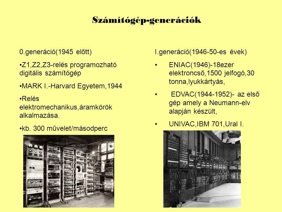 Számítógép-generációk 0.generáció(1945 előtt) Z1,Z2,Z3-relés programozható digitális számítógép MARK I.-Harvard Egyetem,1944 Relés elektromechanikus,á