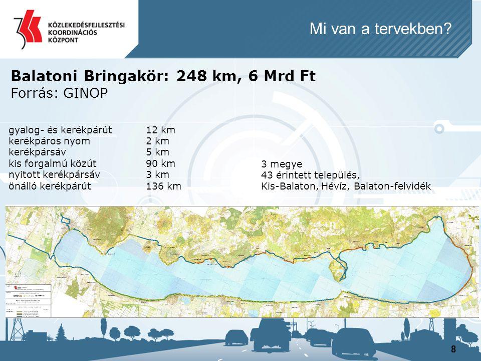 8 Balatoni Bringakör: 248 km, 6 Mrd Ft Forrás: GINOP gyalog- és kerékpárút12 km kerékpáros nyom2 km kerékpársáv5 km kis forgalmú közút90 km nyitott ke