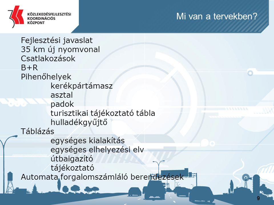 9 Fejlesztési javaslat 35 km új nyomvonal Csatlakozások B+R Pihenőhelyek kerékpártámasz asztal padok turisztikai tájékoztató tábla hulladékgyűjtő Tábl