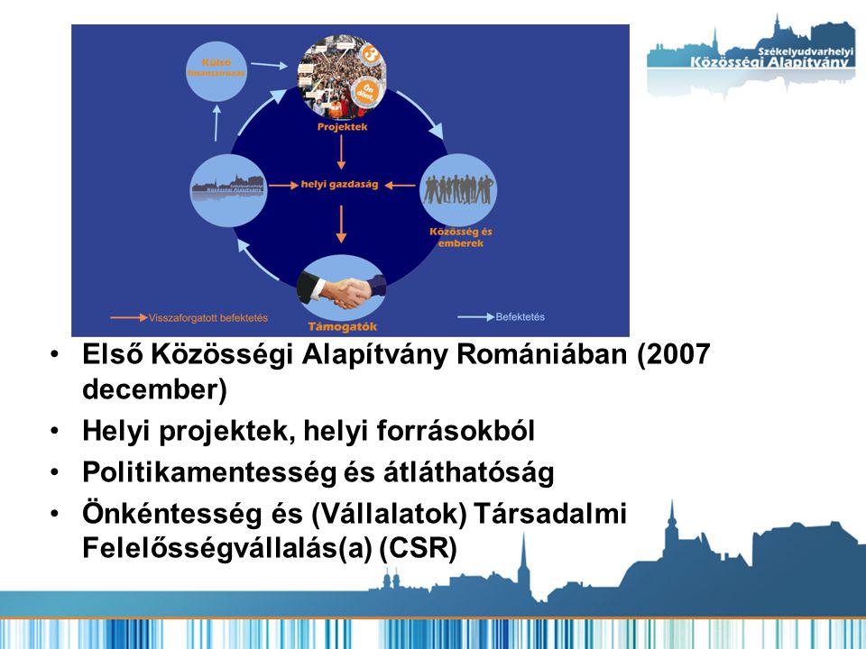 Első Közösségi Alapítvány Romániában (2007 december) Helyi projektek, helyi forrásokból Politikamentesség és átláthatóság Önkéntesség és (Vállalatok) Társadalmi Felelősségvállalás(a) (CSR)