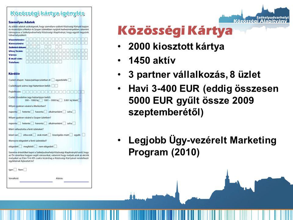Közösségi Kártya 2000 kiosztott kártya 1450 aktív 3 partner vállalkozás, 8 üzlet Havi 3-400 EUR (eddig összesen 5000 EUR gyűlt össze 2009 szeptemberétől) Legjobb Ügy-vezérelt Marketing Program (2010)