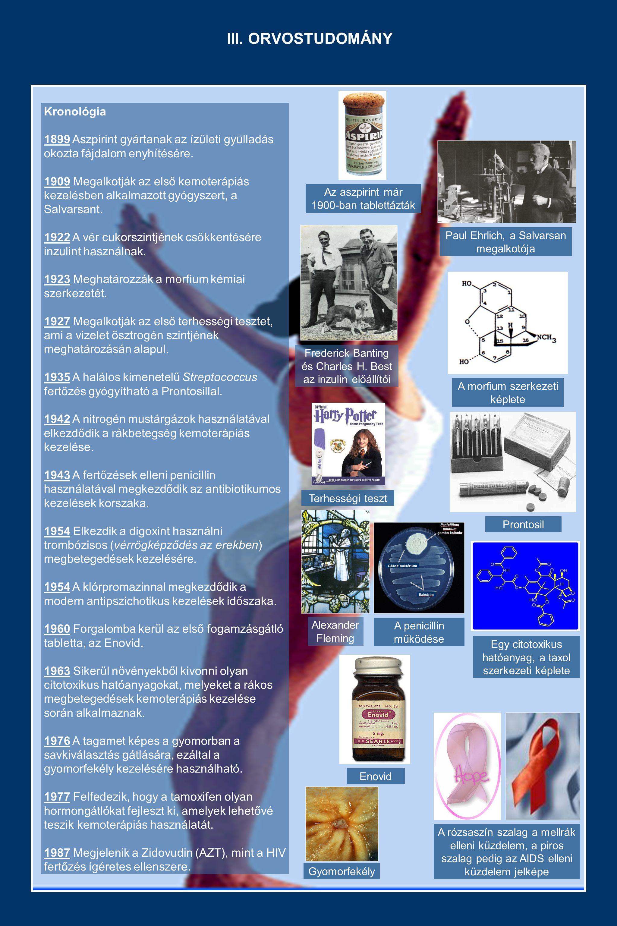 Kronológia 1899 Aszpirint gyártanak az ízületi gyulladás okozta fájdalom enyhítésére. 1909 Megalkotják az első kemoterápiás kezelésben alkalmazott gyó
