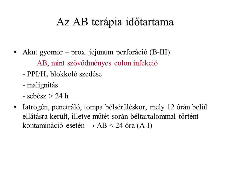 Az AB terápia időtartama Akut gyomor – prox. jejunum perforáció (B-III) AB, mint szövődményes colon infekció - PPI/H 2 blokkoló szedése - malignitás -