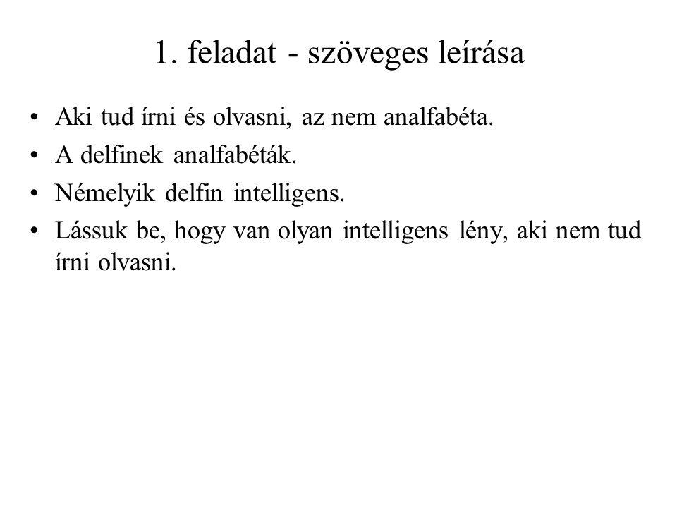 1. feladat - szöveges leírása Aki tud írni és olvasni, az nem analfabéta. A delfinek analfabéták. Némelyik delfin intelligens. Lássuk be, hogy van oly