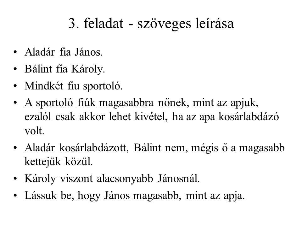 3. feladat - szöveges leírása Aladár fia János. Bálint fia Károly. Mindkét fiu sportoló. A sportoló fiúk magasabbra nőnek, mint az apjuk, ezalól csak