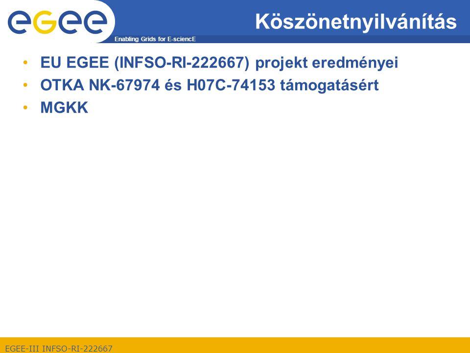 Enabling Grids for E-sciencE EGEE-III INFSO-RI-222667 Köszönetnyilvánítás EU EGEE (INFSO-RI-222667) projekt eredményei OTKA NK-67974 és H07C-74153 támogatásért MGKK