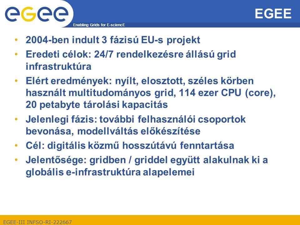 Enabling Grids for E-sciencE EGEE-III INFSO-RI-222667 EGEE 2004-ben indult 3 fázisú EU-s projekt Eredeti célok: 24/7 rendelkezésre állású grid infrastruktúra Elért eredmények: nyílt, elosztott, széles körben használt multitudományos grid, 114 ezer CPU (core), 20 petabyte tárolási kapacitás Jelenlegi fázis: további felhasználói csoportok bevonása, modellváltás előkészítése Cél: digitális közmű hosszútávú fenntartása Jelentősége: gridben / griddel együtt alakulnak ki a globális e-infrastruktúra alapelemei