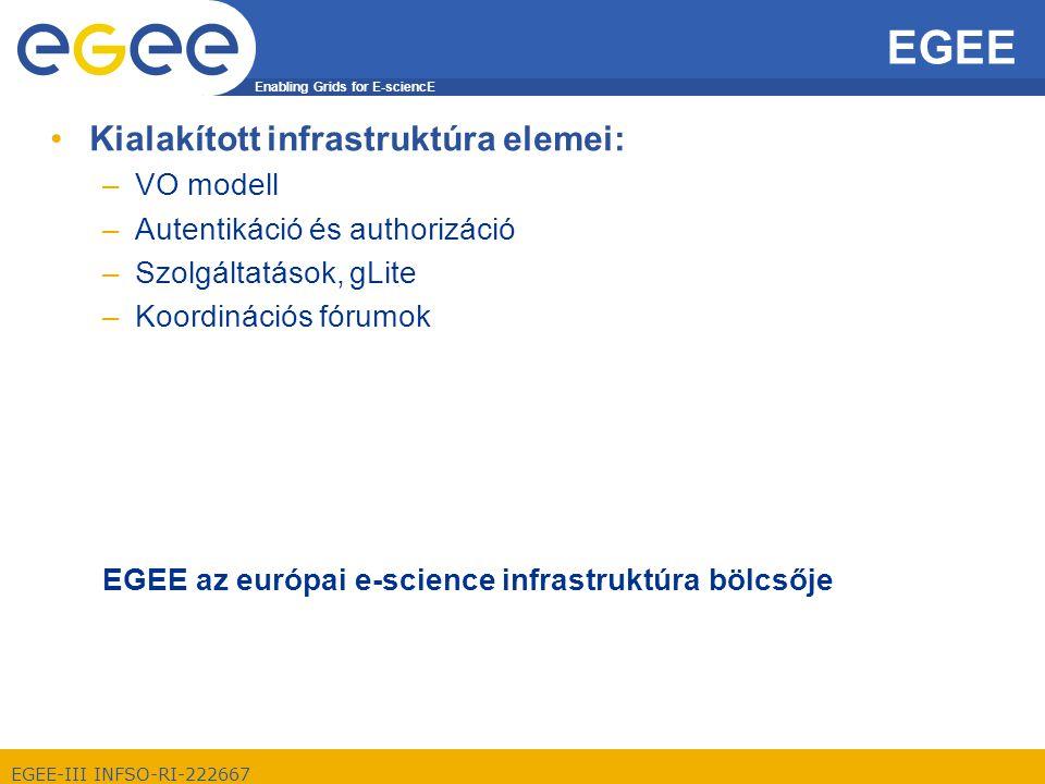 Enabling Grids for E-sciencE EGEE-III INFSO-RI-222667 EGEE Kialakított infrastruktúra elemei: –VO modell –Autentikáció és authorizáció –Szolgáltatások, gLite –Koordinációs fórumok EGEE az európai e-science infrastruktúra bölcsője