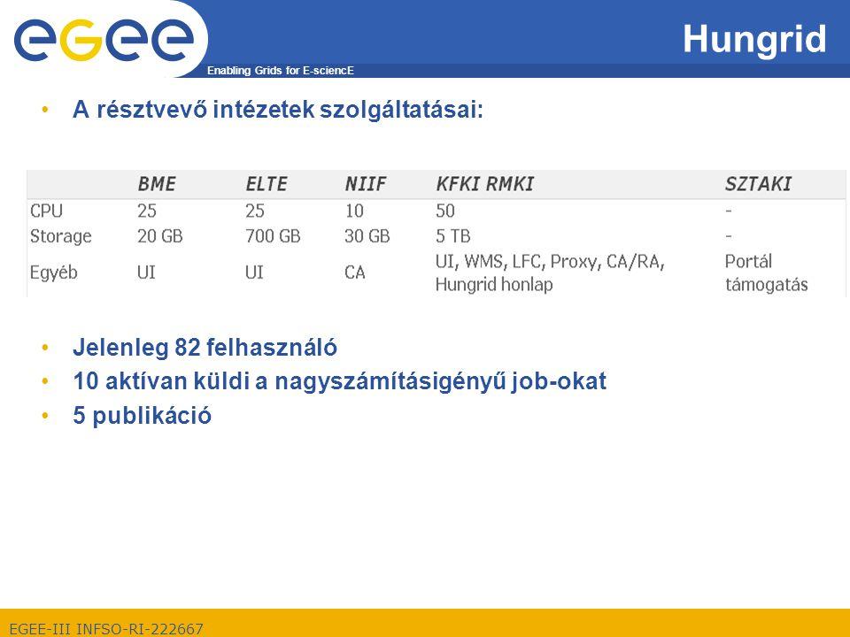 Enabling Grids for E-sciencE EGEE-III INFSO-RI-222667 Hungrid EGEE európai e-science infrastruktúra bölcsője Hungrid magyar e-science infrastruktúra bölcsője