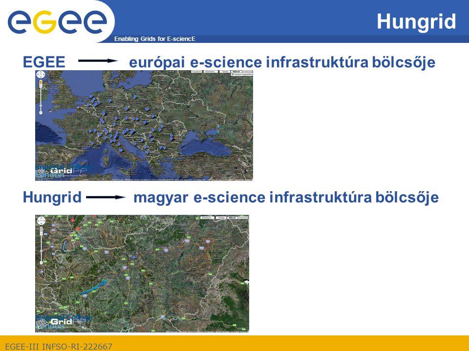 Enabling Grids for E-sciencE EGEE-III INFSO-RI-222667 NGI Modellváltás: EGEEEGI / NGI EGI: Európai Grid Iniciatíva –NGI-k koordinálása NGI: Nemzeti Grid Iniciatíva –A grid nemzeti szintű támogatása –Összes oktatási/kutatási grid tevékenység támogatása –EGEE kompatibilitás a legfontosabb MGKK koordinációs szerepe az NGI-ben Hungrid a tervezett NGI induló platformja –EGEE kompatibilis –Legáltalánosabb, legelterjedtebb