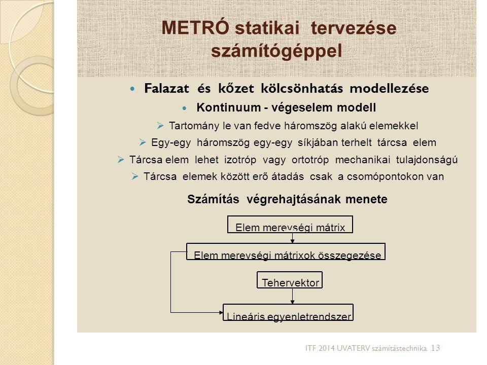 METRÓ statikai tervezése számítógéppel Falazat és k ő zet kölcsönhatás modellezése Kontinuum - végeselem modell  Tartomány le van fedve háromszög ala
